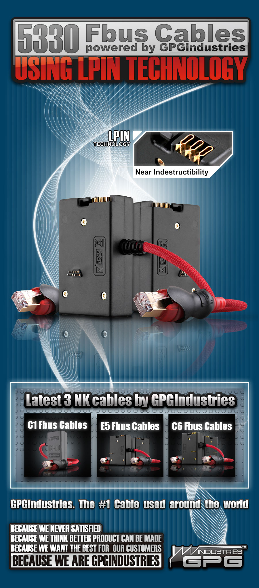 5330 Fbus cable by GPGIndustries