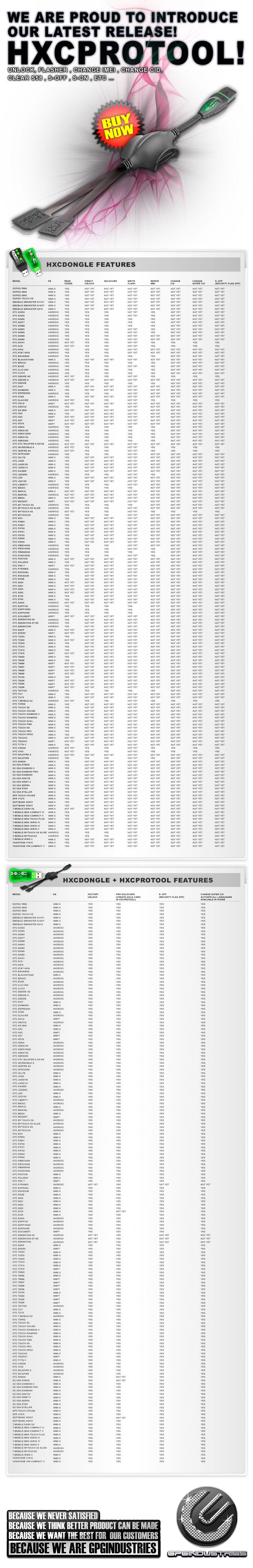 110908 hxc dongle list 2 725