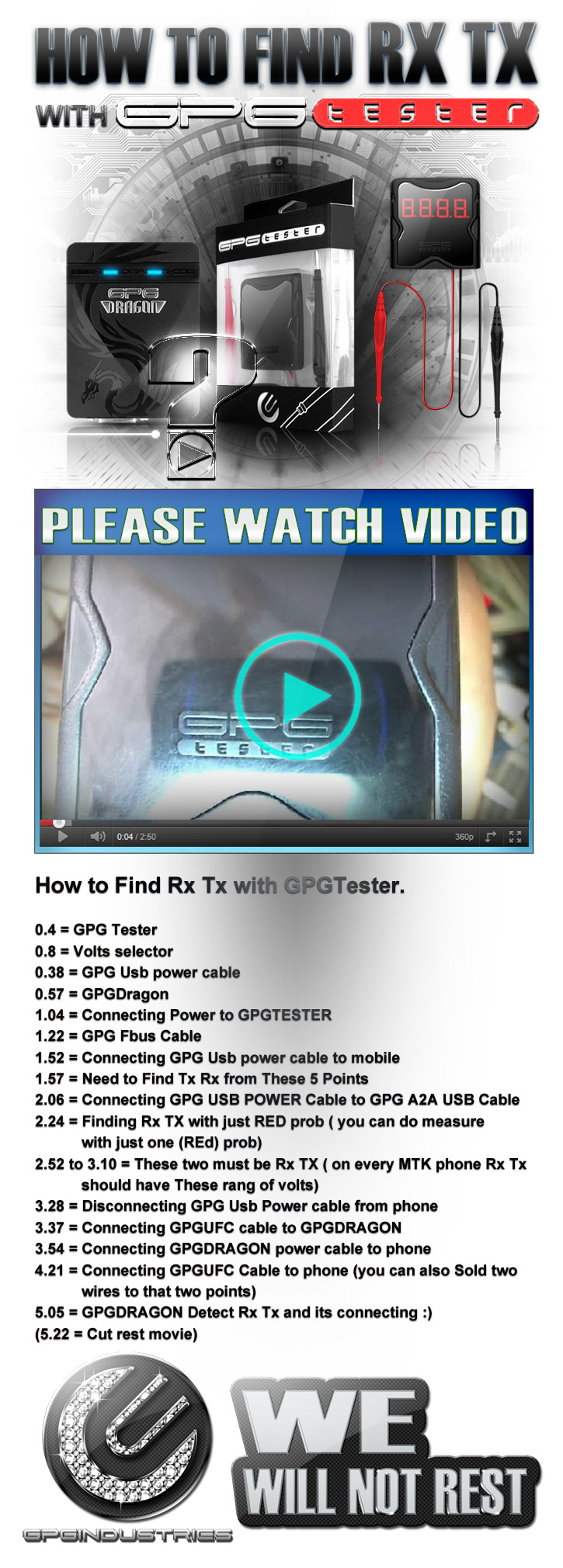 2011 10 12how to find Rx Tx with GPGTESTER 725