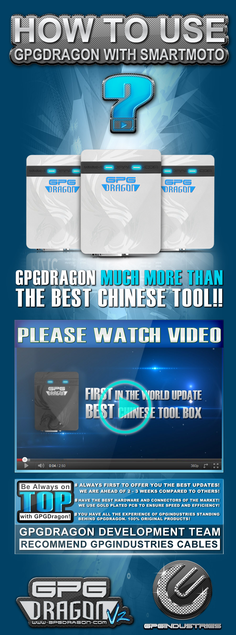 2011 09 22 How to use GPGDragon with Scard
