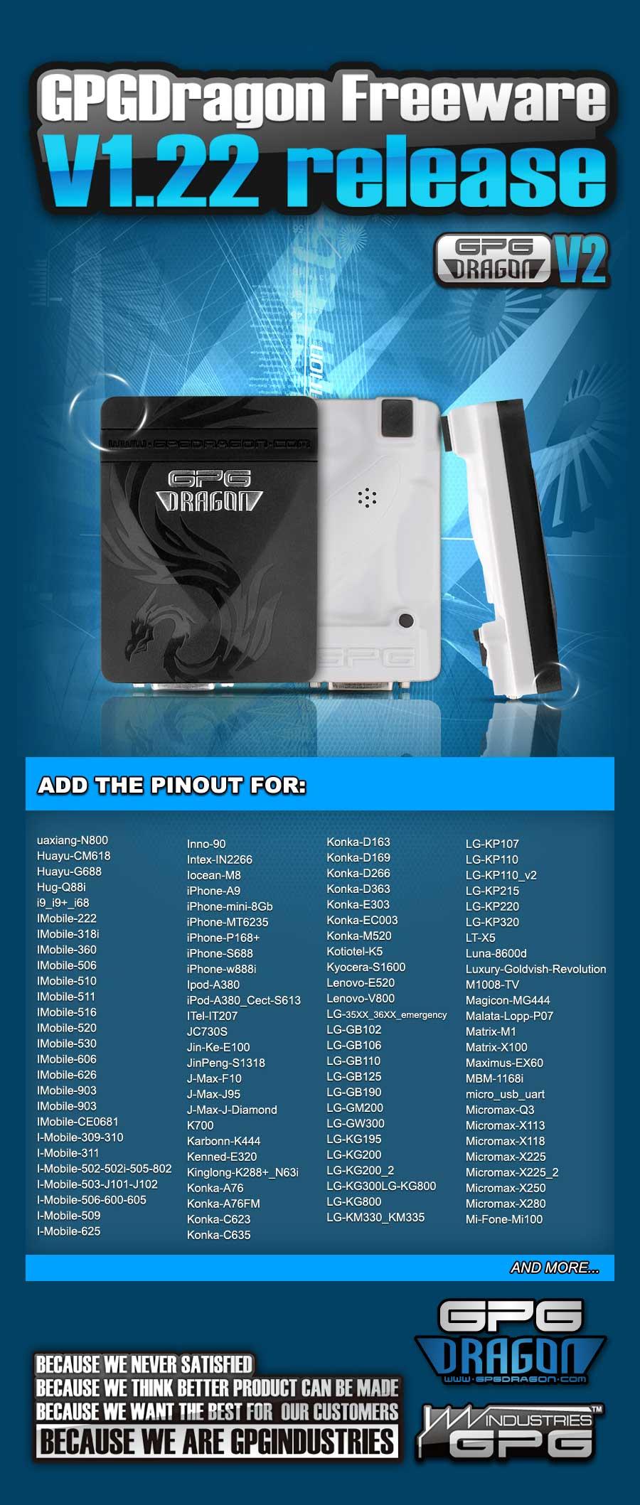 GPGDragon Freeware V122 release ok